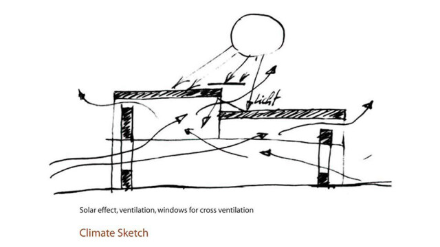 Kere Foundation Climatic Sketch Francis Kere